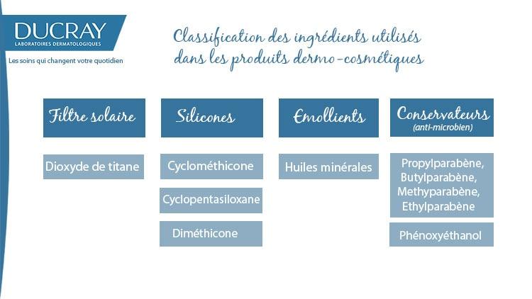 ingredients-dans-les-produits-dermo-cosmetiques
