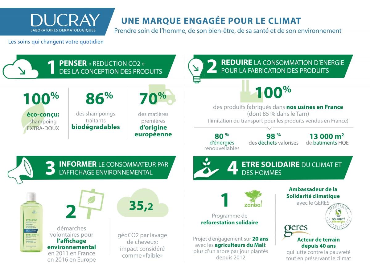 Nos actions pour le climat