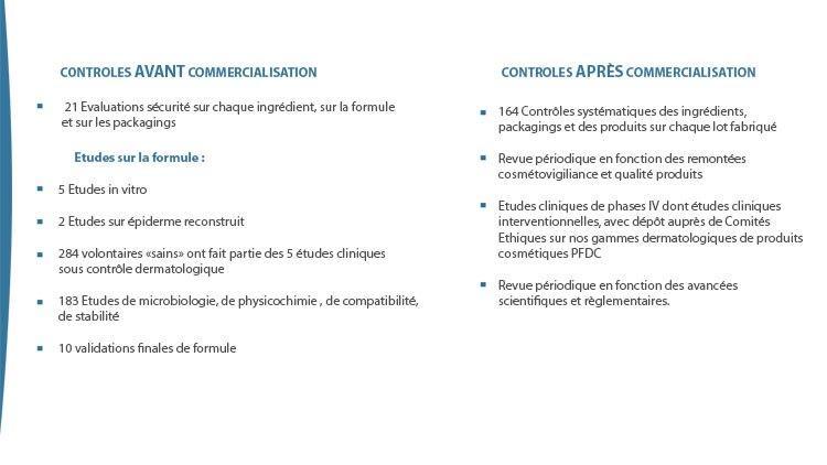 tests-et-controles-dans-les-produits-dermo-cosmetiques